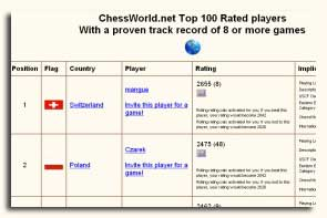 Chess World net: Play Free Online Chess  Play chess at your